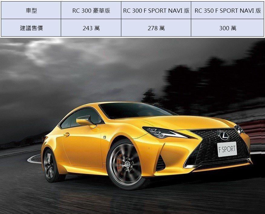 2019年式LEXUS RC 建議售價。 圖/和泰汽車提供