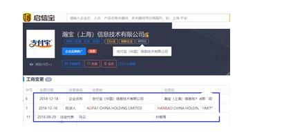 支付寶(中國)資訊更名為瀚寶(上海)資訊 ,不影響支付業務。取自第一財經