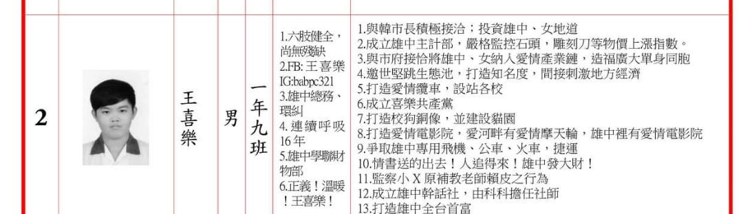 高雄中學一年級學生王喜樂參選自治會學生議員,政見內容搞笑提出將雄中雄女納入愛情產...