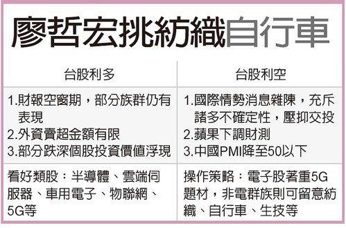 廖哲宏挑紡織自行車 圖/經濟日報提供