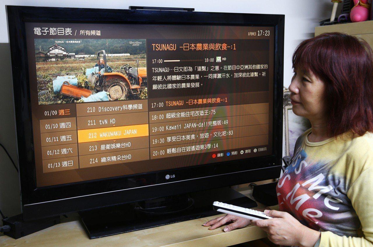 萬年頻道表動不了,逼走美日韓媒體集團不排除退出台灣市場,日本頻道「Waku Wa...