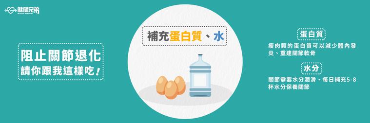 針對退化性三大飲食目標:減少發炎。