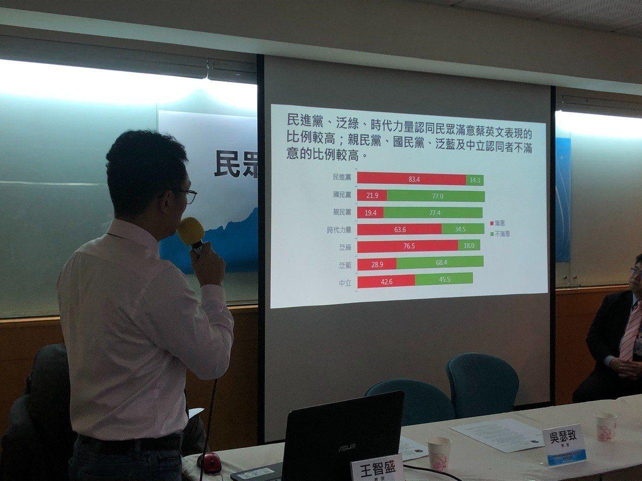 兩岸政策協會發布最新民調。記者張文馨/攝影