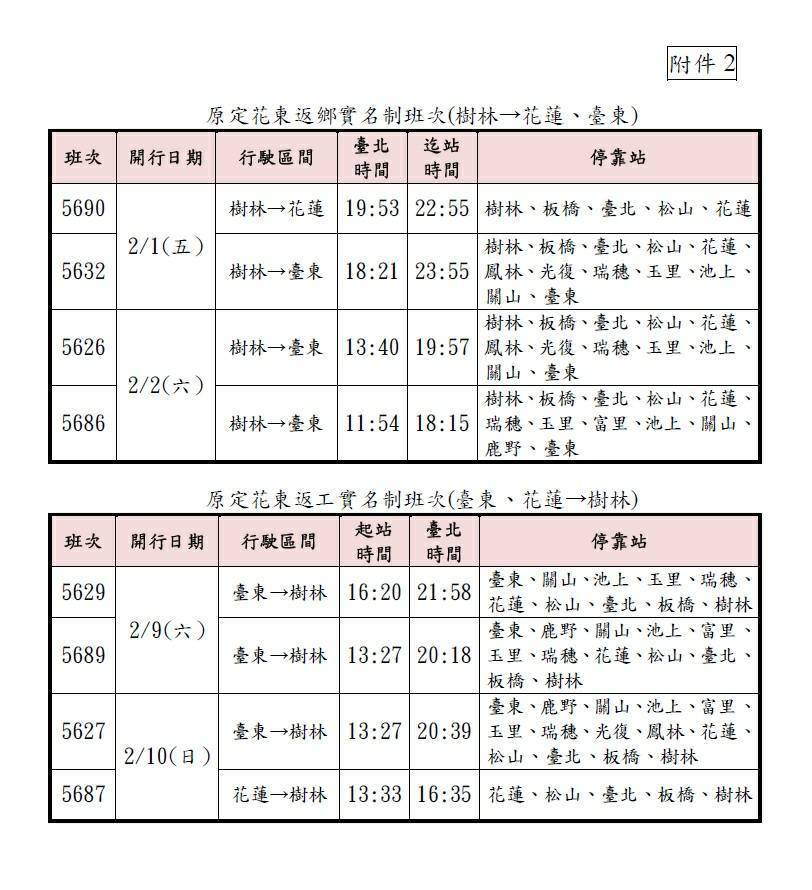 台鐵原本安排的8列次春節花東實名制列車,都是復興、莒光號列車,行車時間較久。圖/...