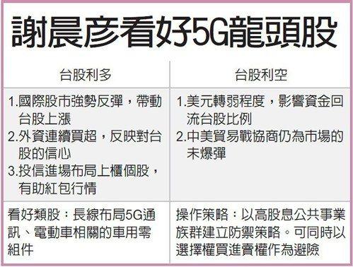 謝晨彥看好5G龍頭股 圖/經濟日報提供