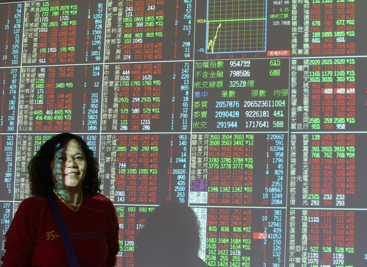 台股受到亞股中早一步開盤的日股影響,開盤下跌7.2點。 聯合報系資料照/記者陳柏...