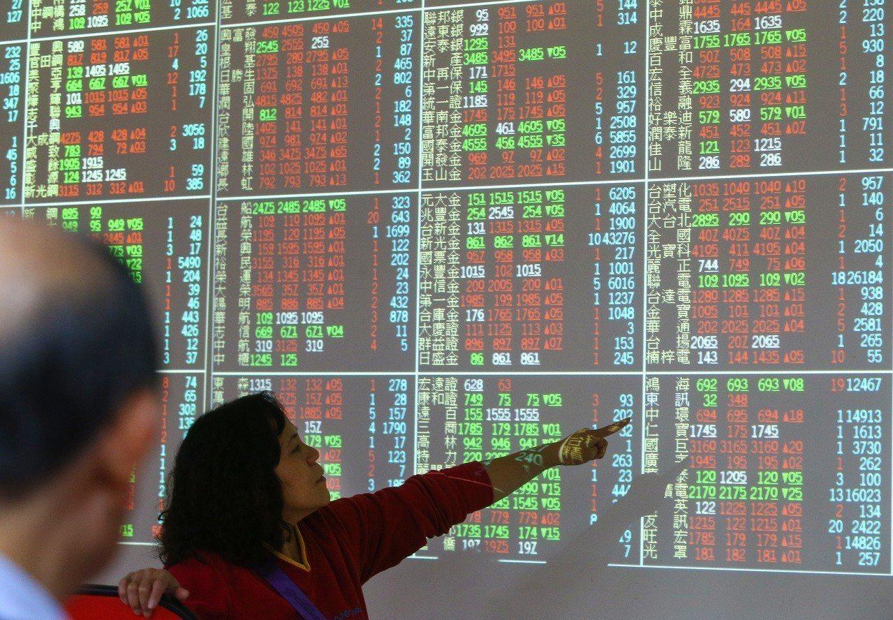 台股10日開低,指數皆落在平盤下震盪,權值股續航力不佳,終場下跌38.11點,指...