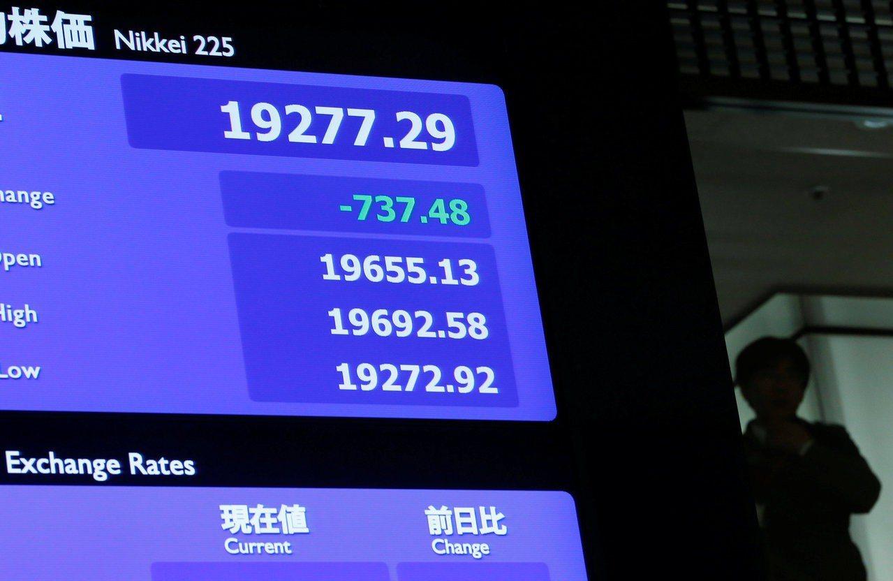 亞洲股市今天回跌漲少。 路透社