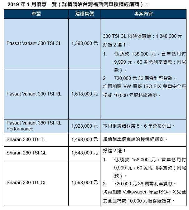 圖/台灣福斯汽車提供