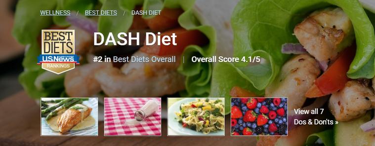 得舒飲食(DASH Diet) 圖片截自「美國新聞與世界報導」(U.S. New...
