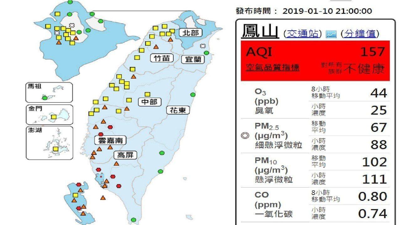 高屏受空汙季影響,紅害頻頻。圖/擷取自環保署網站