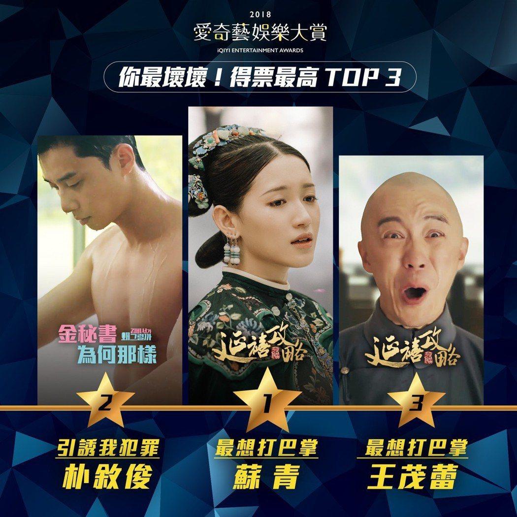 角色爾晴(中)、李英俊(左)、袁春望成為網友最恨的TOP 3。圖/愛奇藝台灣站提
