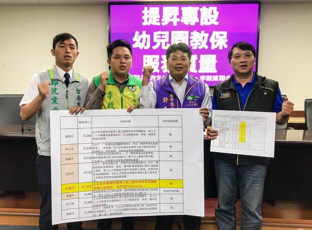 台南市議員許又仁(右二)、李啟維(左二)、沈震東(左一)與台南市教育產業工會理事...