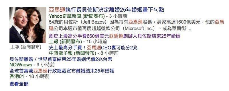 圖/Google news 截圖