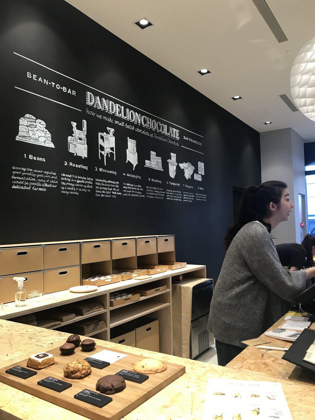 Dandelion Chocolate櫃檯陳列供應的巧克力點心,讓消費者選擇。記...