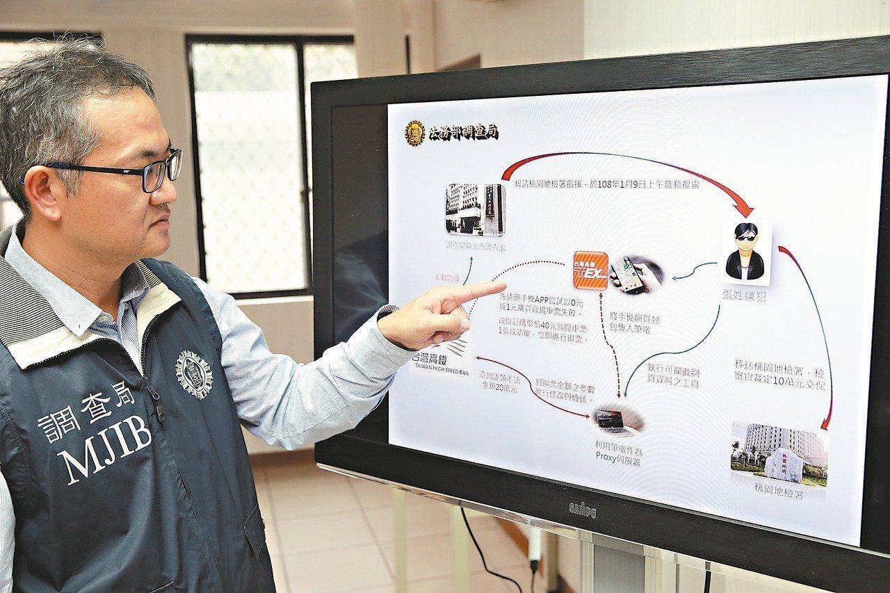 台灣高鐵去年底報案,指手機購票系統遭駭客入侵,台北市調處昨天舉行記者會,說明駭客...