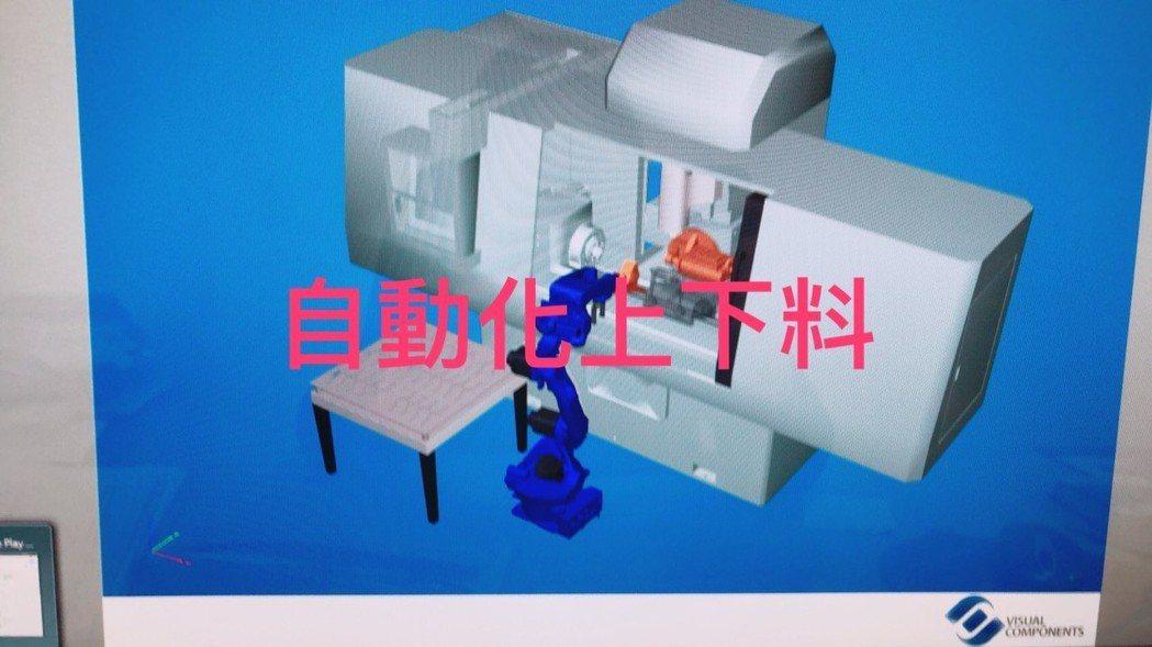銳格精機多功能數控蝸桿加工機可搭配機械手進行自動上下料,24小時生產不間斷。 銳...