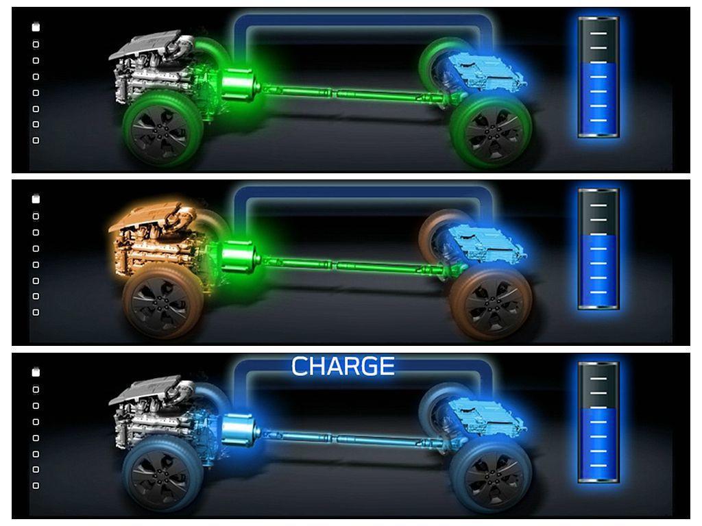 中控台上的6.3吋多功能行車資訊螢幕,可顯示e-BOXER動力系統的驅動模式及電...