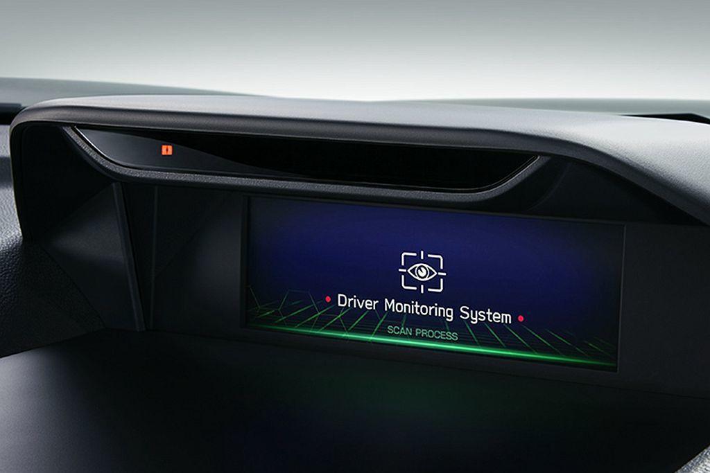 DMS駕駛監控系統(Driver Monitoring System),藉由6....