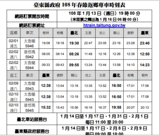 台東縣政府春節返鄉專車今天晚上7時開放網路購票。記者羅紹平/攝影