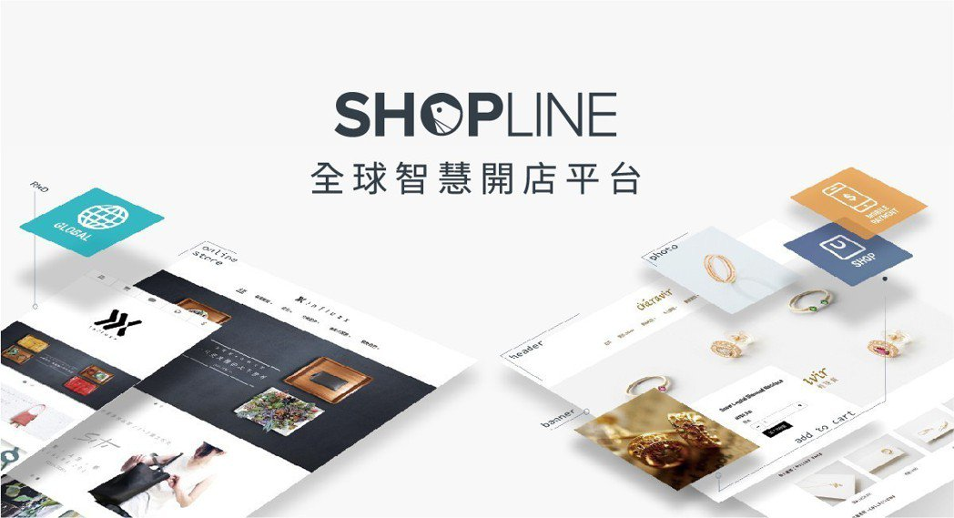 SHOPLINE日前宣布再獲新一波資金挹注。 SHOPLINE /提供