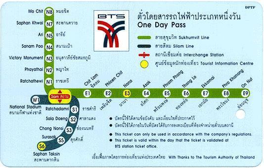 BTS空鐵英泰對照各線路線圖。 圖/BTS官網