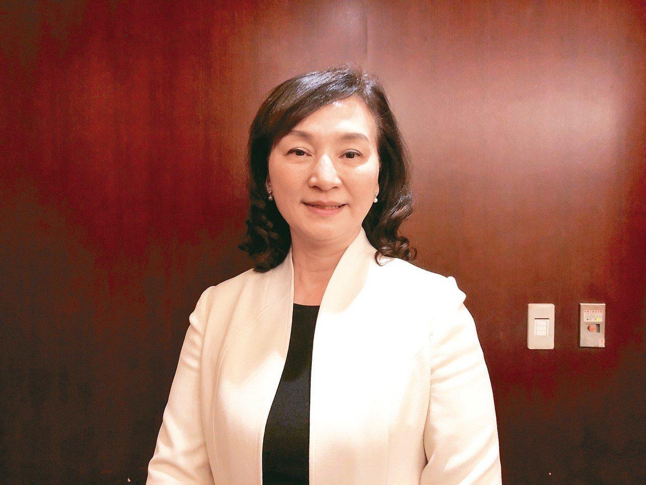 安勤董事長劉琍綺 本報系資料庫