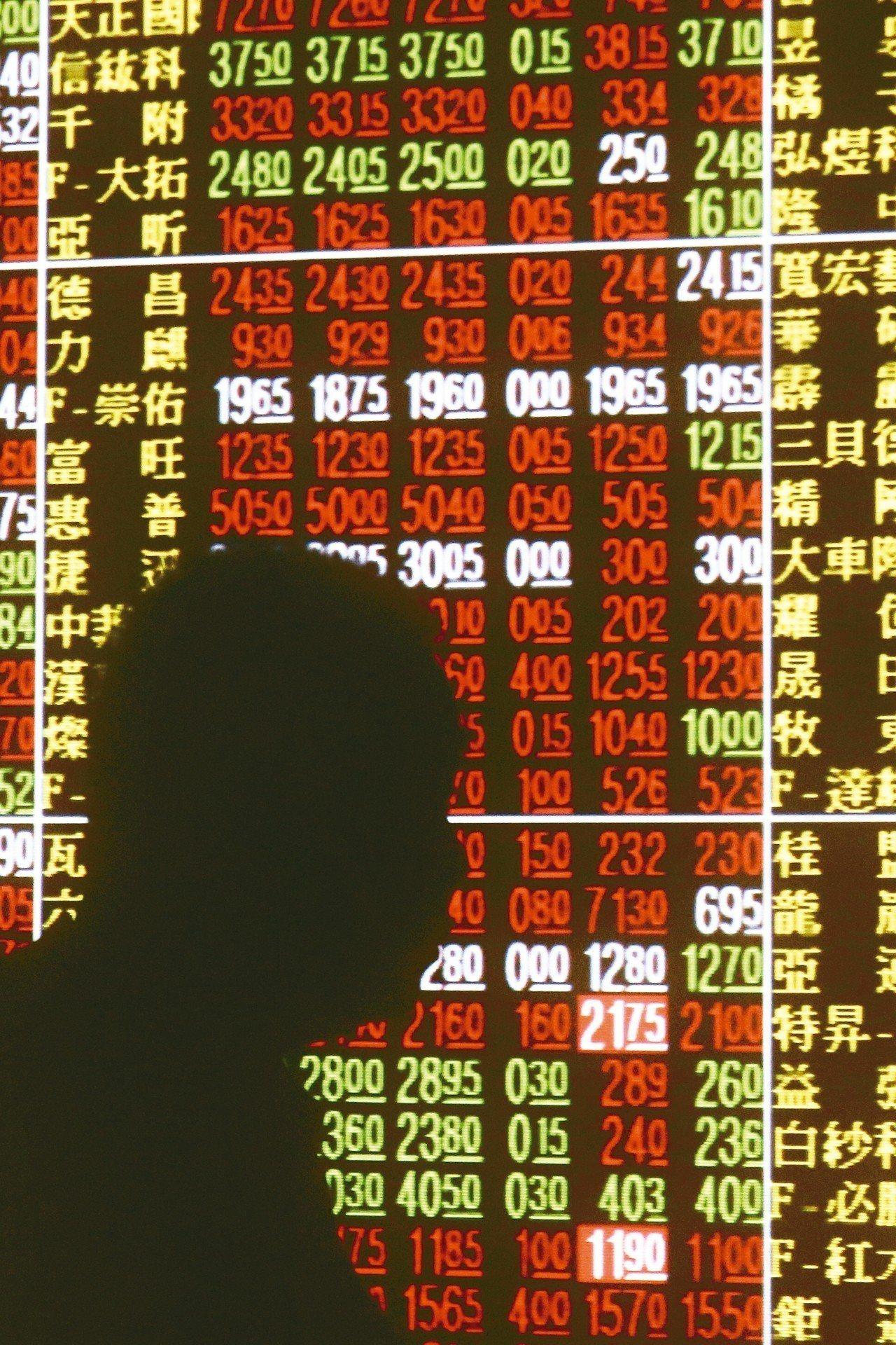 台股終場上漲46.91點,收9,836.06點。 圖/聯合報系資料照片
