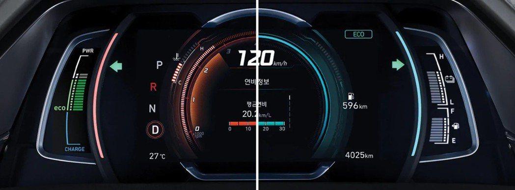 左側為Sport模式,右側為Eco模式。 摘自Hyundai