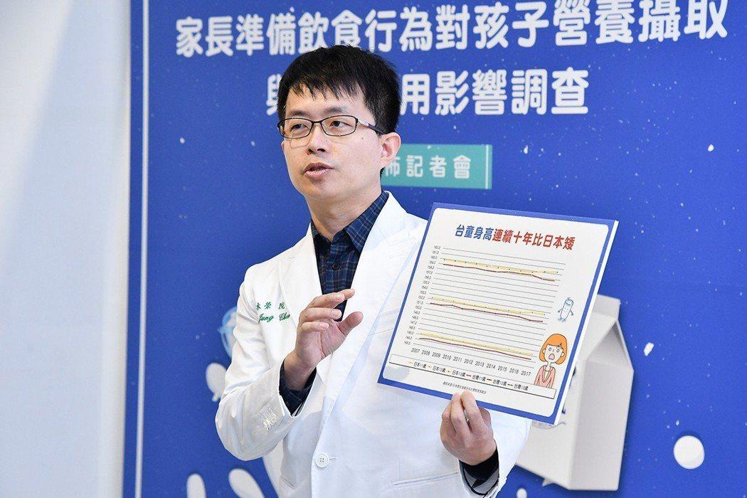 柚子小兒科診所院長陳木榮醫師表示,台灣11到13歲孩童身高已輸給日本十年! ...