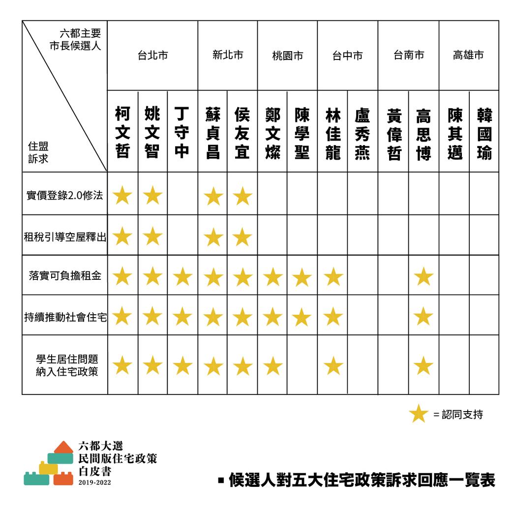 圖/OURs專業者都市改革組織授權提供