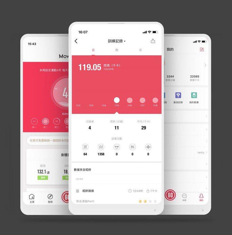 專屬App可自動記錄每次課程完成度及動作準確率等資訊。圖/好玩國際提供