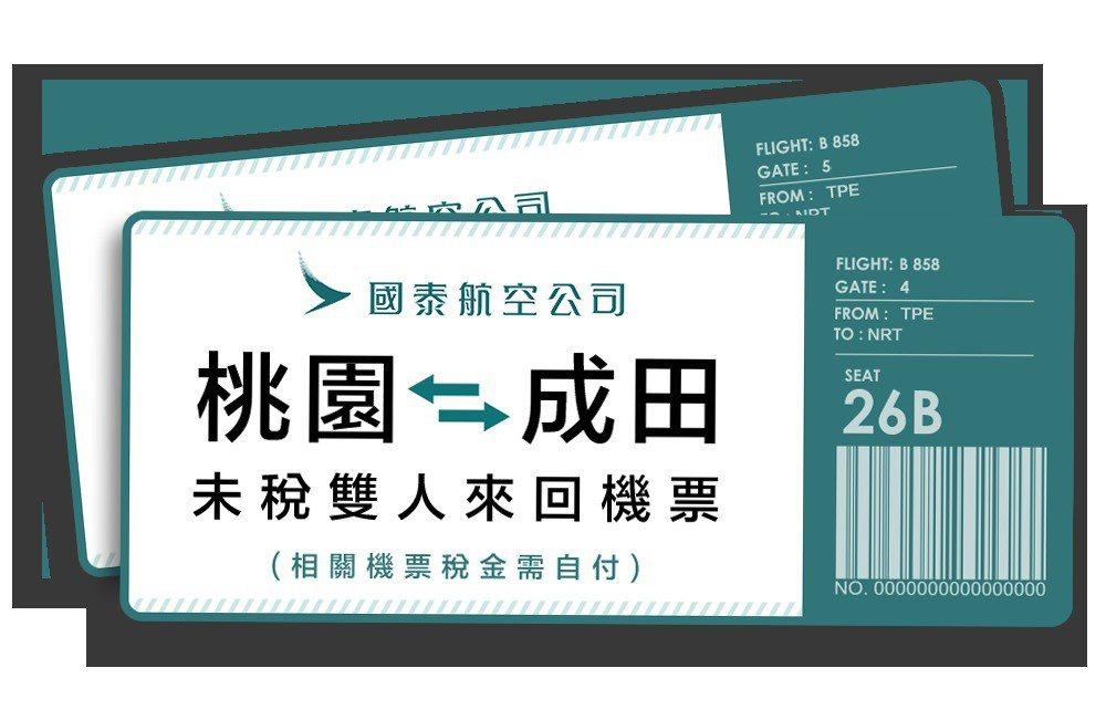 圖/依諾維新科技 提供