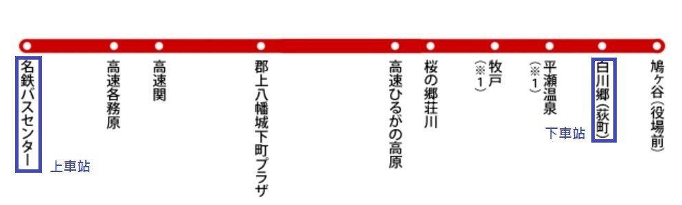 路線圖。 圖/www.gifubus.co.jp/