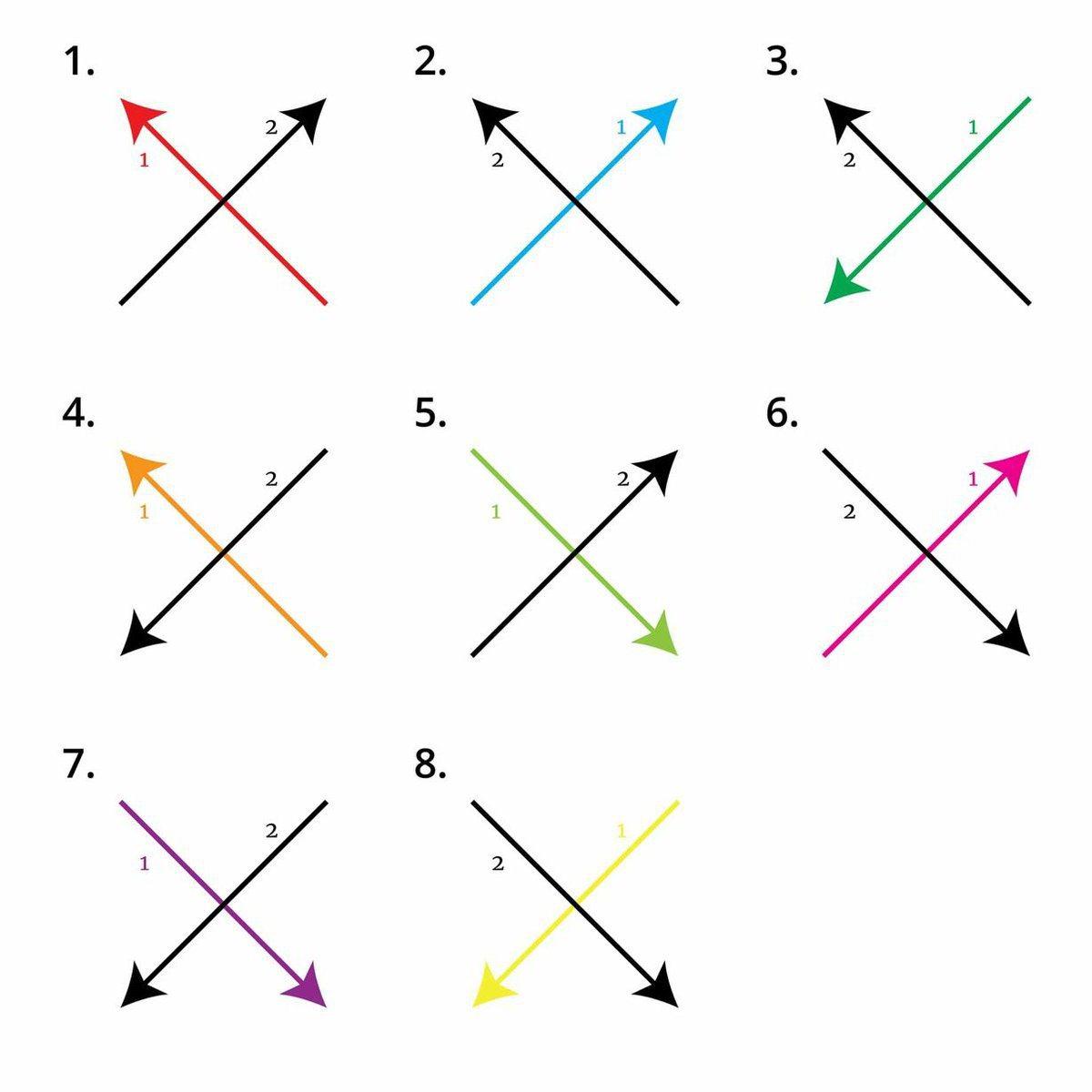 許多推特網友驚訝有8種畫叉的方式,「如何畫叉」現成為網路熱門話題。取自SMASE...