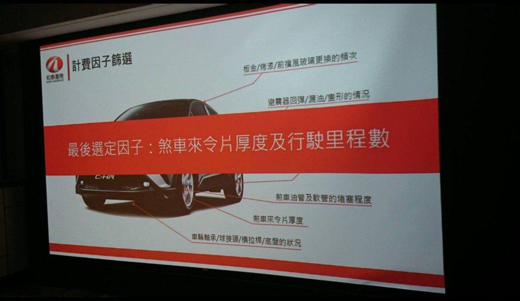 和泰產險推出的新形態的UBI保單有三大特色。記者黃淑惠/攝影