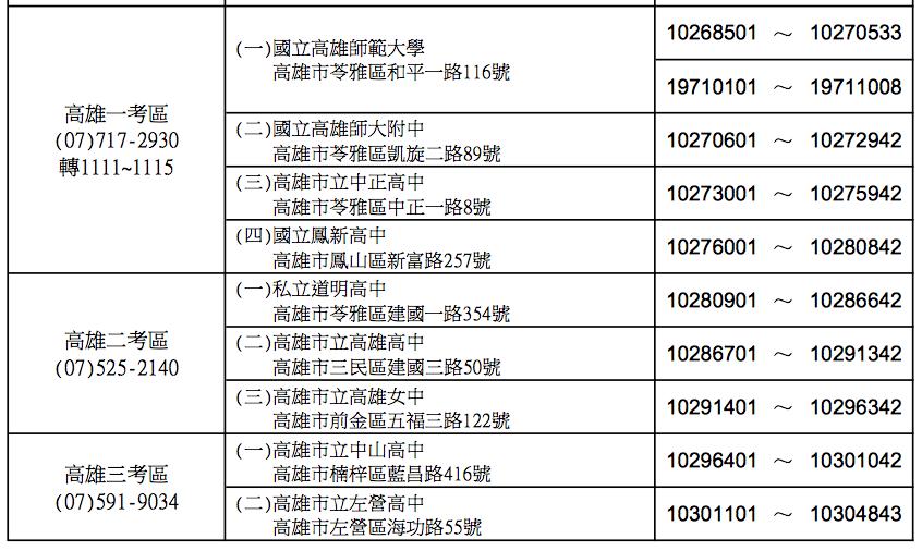 108學測即將登場,1月24日下午兩點查看考場。圖/取自大考中心網站
