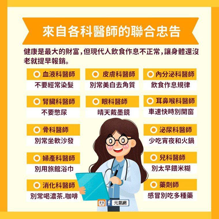 專業的話要聽!來自各科室醫師的聯合忠告。製圖/元氣網