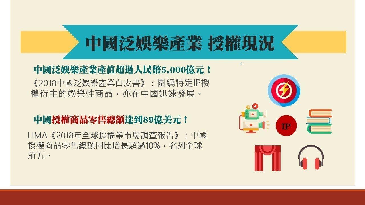 LIMA《2018年全球授權業市場調查報告》顯示,中國授權商品零售總額達到89億...