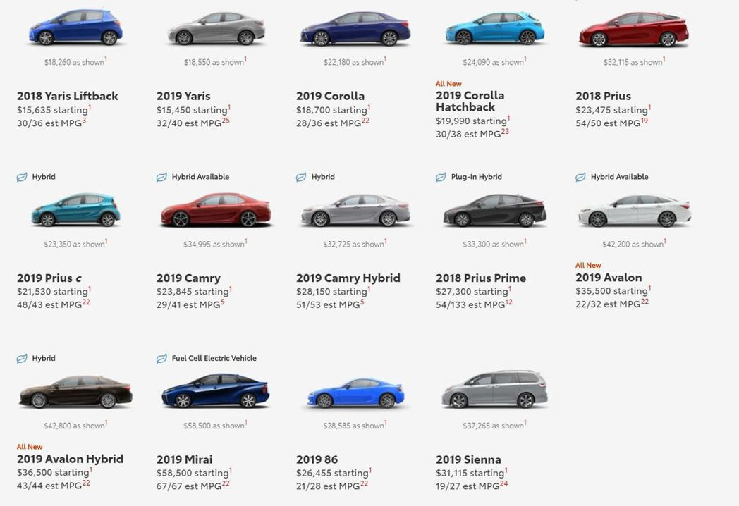 Toyota USA官網裡,唯獨Yaris Liftback還停留在2018年式...