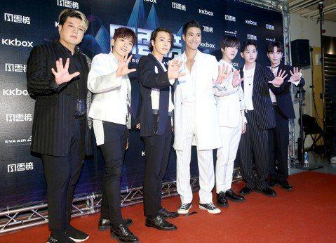 韓團Super Junior拿下KKBOX首位非華語的年度風雲歌手,這次除了正在服兵役的圭賢及無法參加宣傳行程的希澈,利特、藝聲、神童、銀赫、始源、東海、厲旭7位男神到風雲榜與「老婆」相會,他們上台...