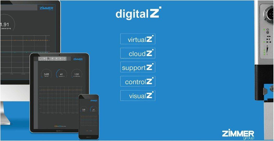 節省設備投資的數位軟體模組DigitalZ。 極馬亞洲/提供