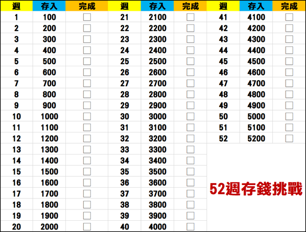 圖/網路溫度計提供