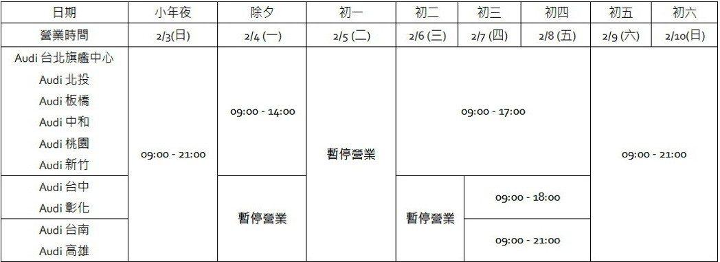 台灣奧迪全台授權新車展示中心農曆春節營業時間。 圖/台灣奧迪提供
