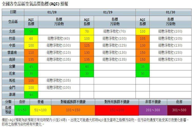 圖/擷取自環保署網站