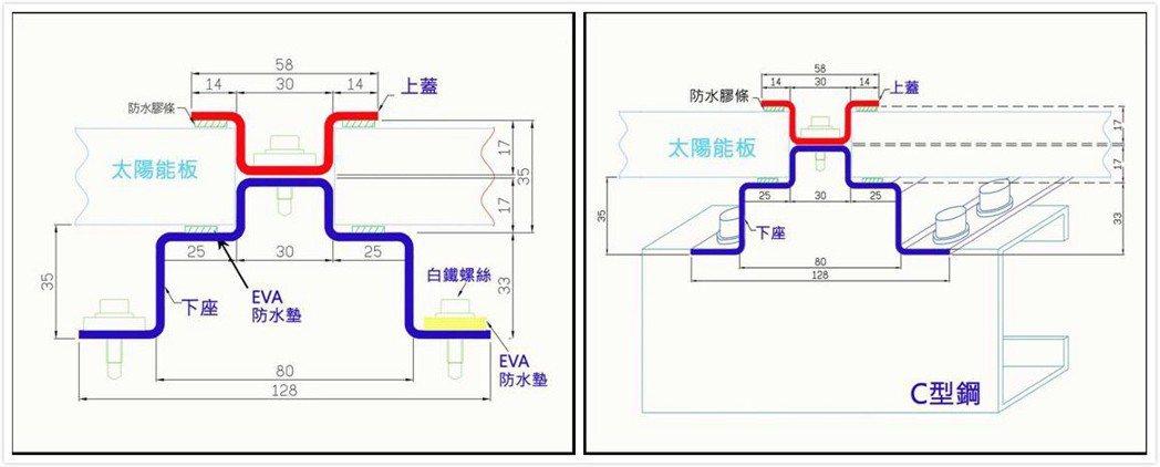 冠旭企業「屋頂無浪板太陽能專利支架」應用方式。業者/提供