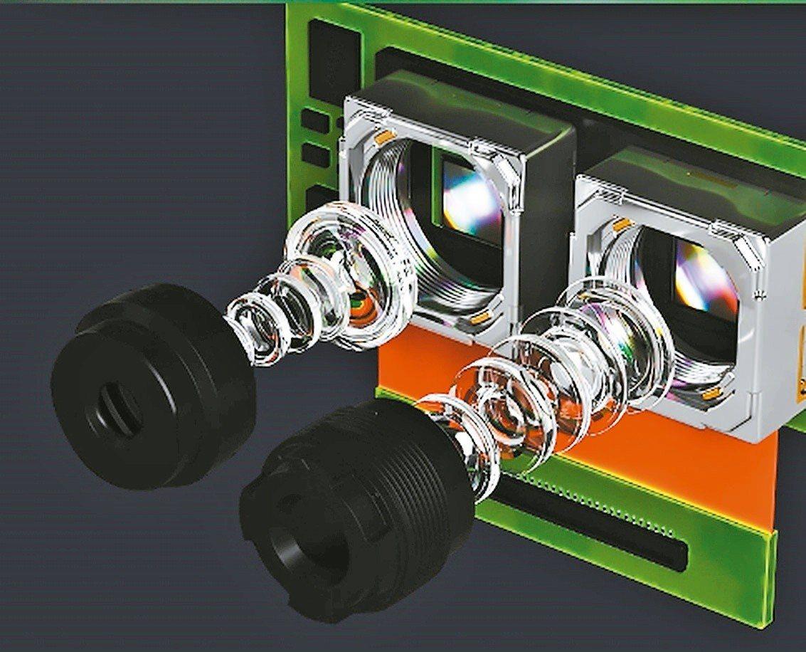 三星有意收購以雙鏡頭技術聞名的以色列Corephotonics公司。 圖/Cor...