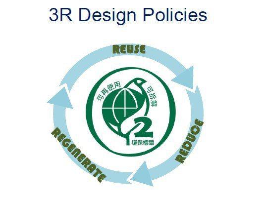 濾能公司落實濾網廢棄物減量、框體重複使用、及濾網再生重複使用的 3R目標 濾...