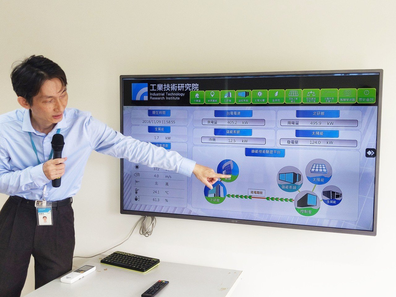 透過智慧調控,工研院的微電網系統測試場域,年發電量約51.8萬度,占六甲院區年負...