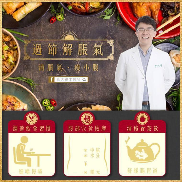 過節解脹氣三招。圖取自郭大維中醫師臉書